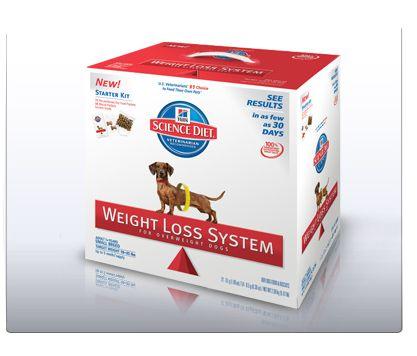 Bagged Dog Food Site Petsmart Com