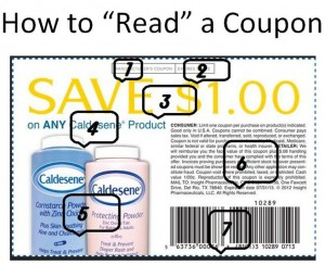 How to read a coupon family finds fun for American frame coupon code