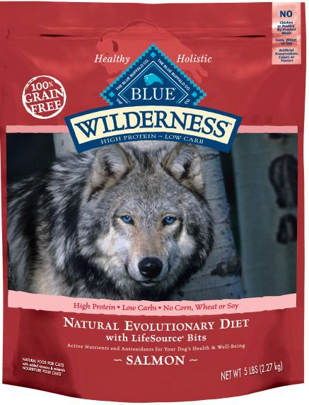 Is Blue Buffalo Dog Food Really Good For The Price
