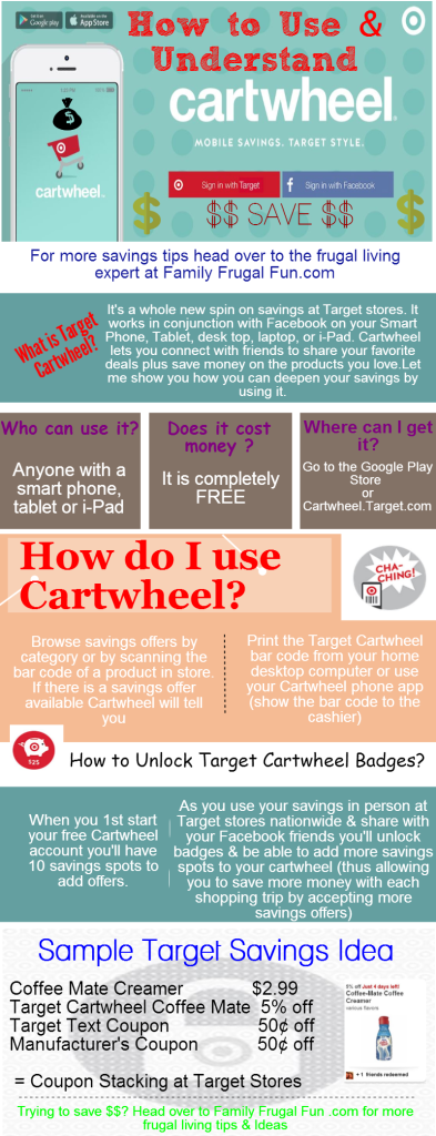 What is Target Cartwheel